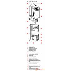 ACV (АЦВ) E-Tech W 36 TRI
