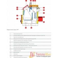 ACV (АЦВ) Radijator FK 3 33-40