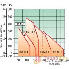 Горелка для котла газовая Lamborghini EM 12-Е.D6, d-1'