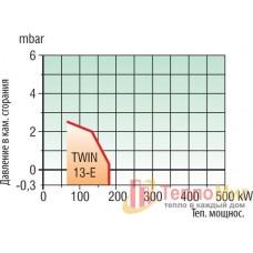 Горелка для котла комбинированная TWIN 13-E